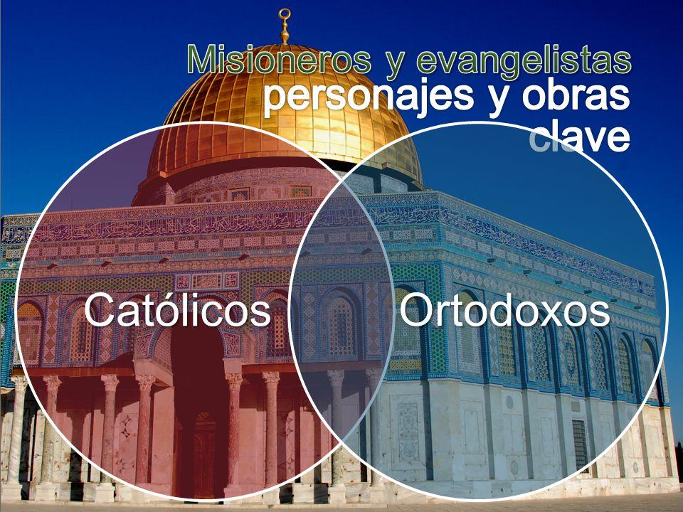 CatólicosOrtodoxos