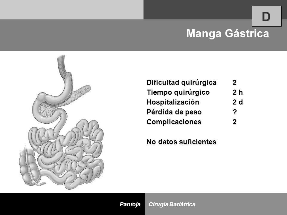 D Cirugía BariátricaPantoja Dificultad quirúrgica 2 Tiempo quirúrgico 2 h Hospitalización 2 d Pérdida de peso ? Complicaciones 2 No datos suficientes
