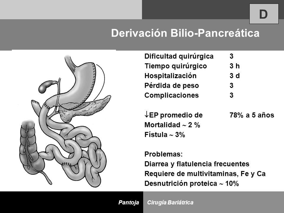 D Cirugía BariátricaPantoja Dificultad quirúrgica 3 Tiempo quirúrgico 3 h Hospitalización 3 d Pérdida de peso 3 Complicaciones 3 EP promedio de 78% a
