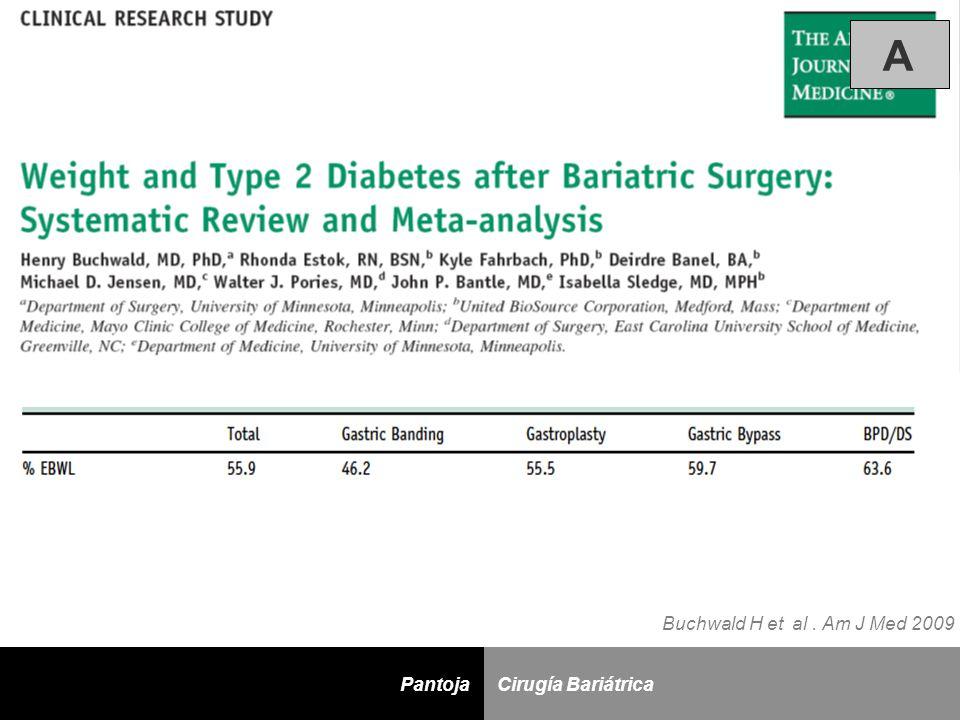 D Cirugía BariátricaPantoja Buchwald H et al. Am J Med 2009 A