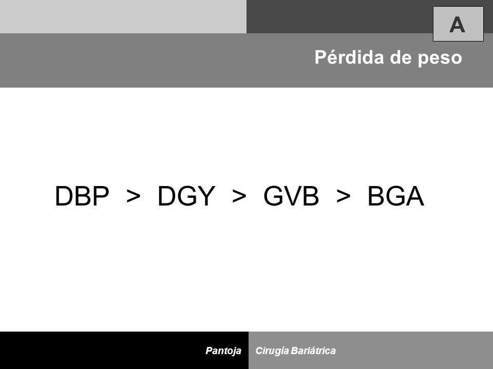 D Cirugía BariátricaPantoja Pérdida de peso DBP > DGY > GVB > BGA A