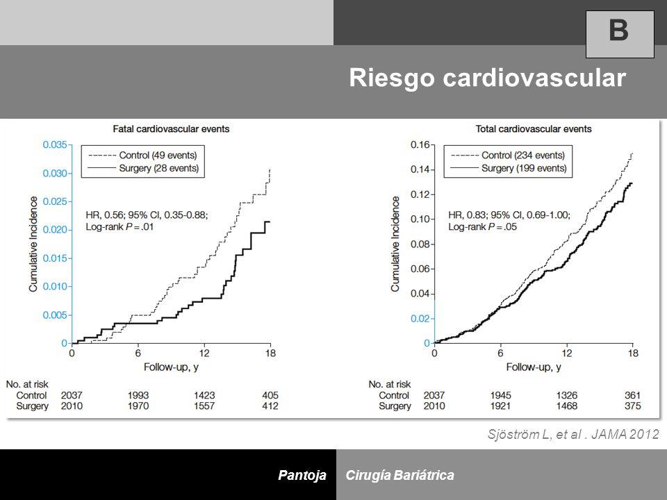 D Cirugía BariátricaPantoja Sjöström L, et al. JAMA 2012 Riesgo cardiovascular B