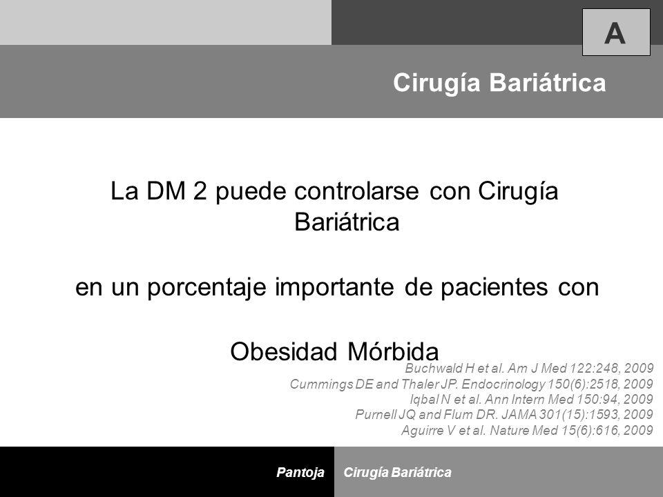 D Cirugía BariátricaPantoja Cirugía Bariátrica A Buchwald H et al. Am J Med 122:248, 2009 Cummings DE and Thaler JP. Endocrinology 150(6):2518, 2009 I