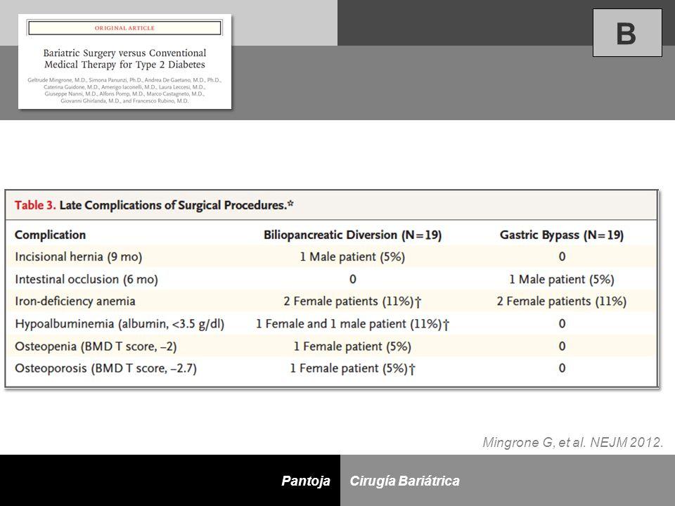 D Cirugía BariátricaPantoja B Mingrone G, et al. NEJM 2012.