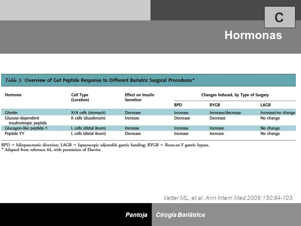 D Cirugía BariátricaPantoja Hormonas C Vetter ML, et al. Ann Intern Med 2009;150:94-103.