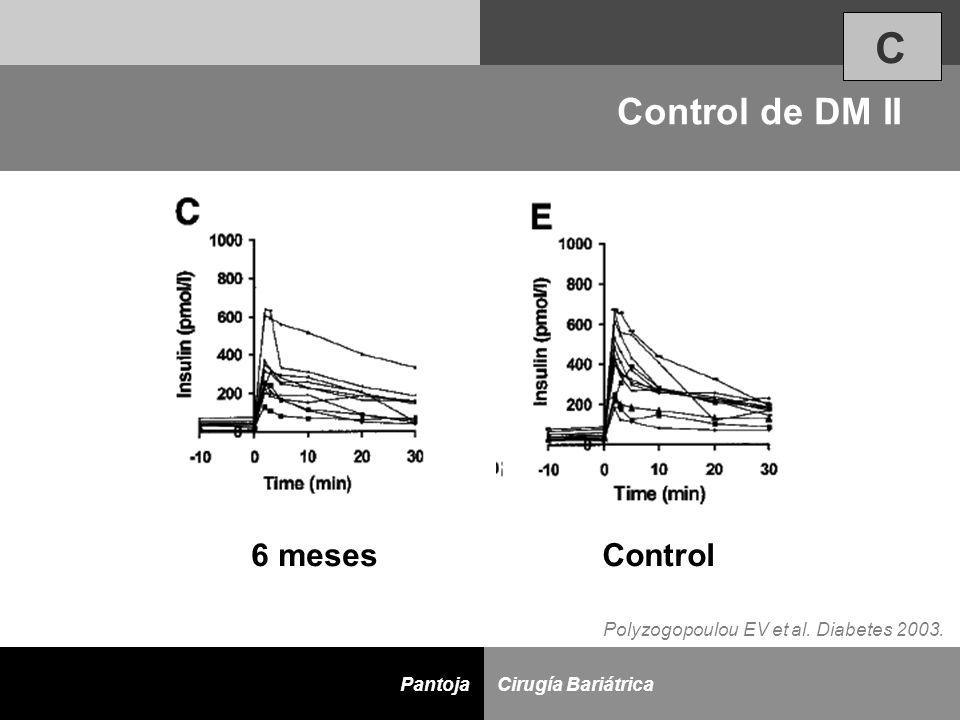 D Cirugía BariátricaPantoja 6 mesesControl Polyzogopoulou EV et al. Diabetes 2003. Control de DM II C