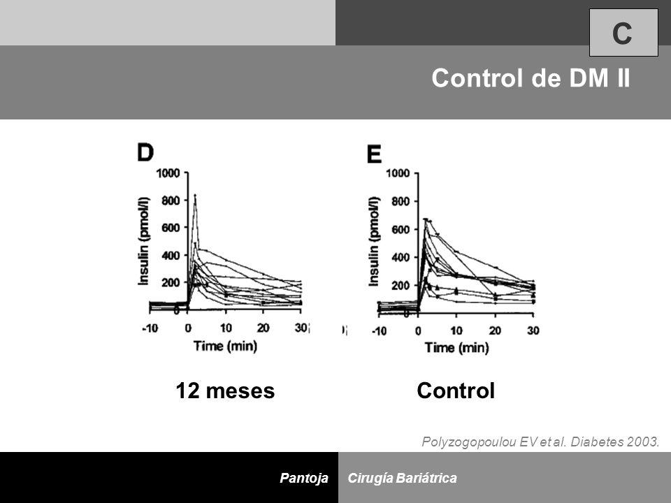 D Cirugía BariátricaPantoja 12 mesesControl Polyzogopoulou EV et al. Diabetes 2003. Control de DM II C