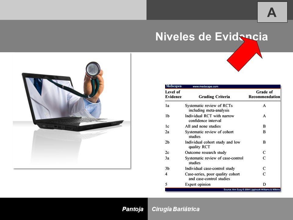 D Cirugía BariátricaPantoja Niveles de Evidencia A