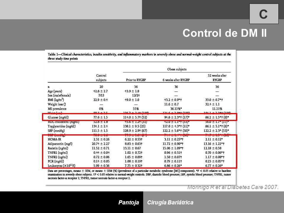 D Cirugía BariátricaPantoja Morinigo R et al Diabetes Care 2007. Control de DM II C