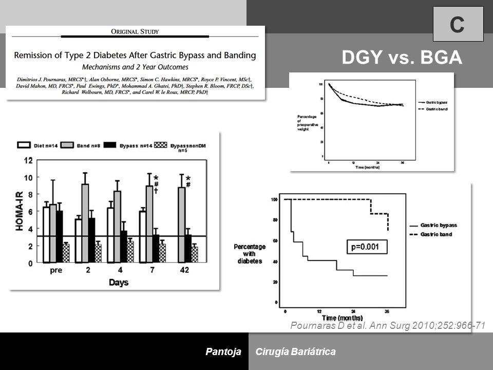 D Cirugía BariátricaPantoja DGY vs. BGA C Pournaras D et al. Ann Surg 2010;252:966-71
