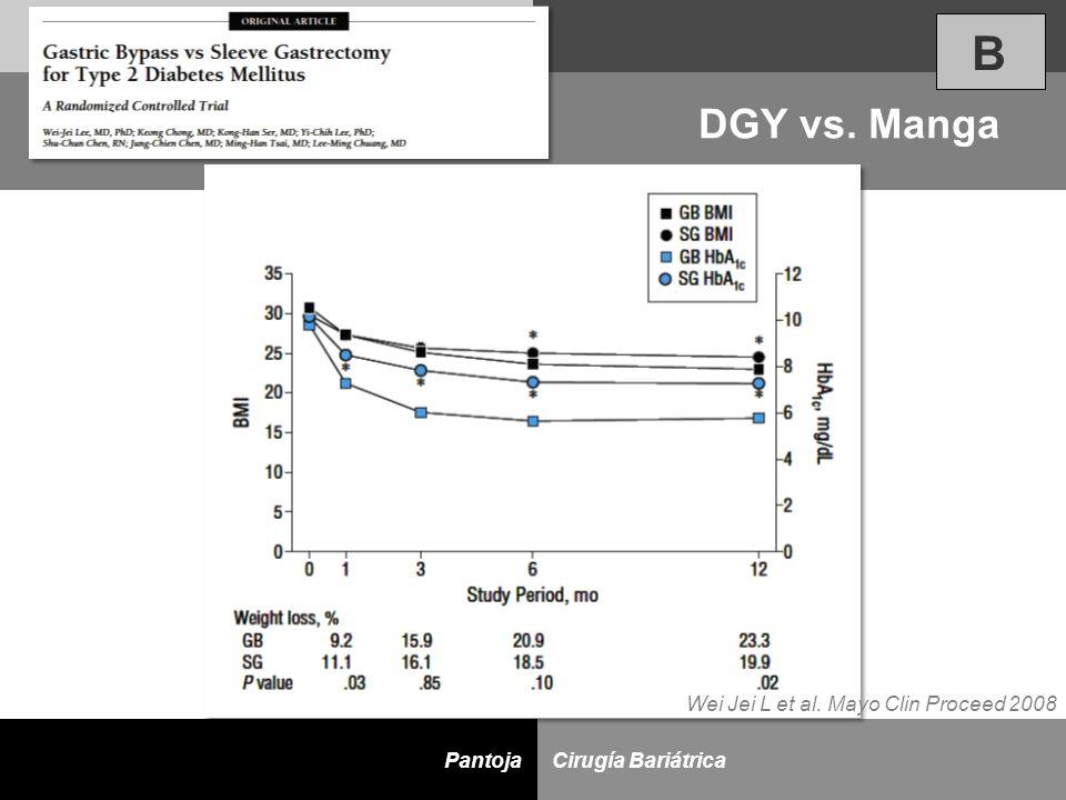 D Cirugía BariátricaPantoja DGY vs. Manga B Wei Jei L et al. Mayo Clin Proceed 2008