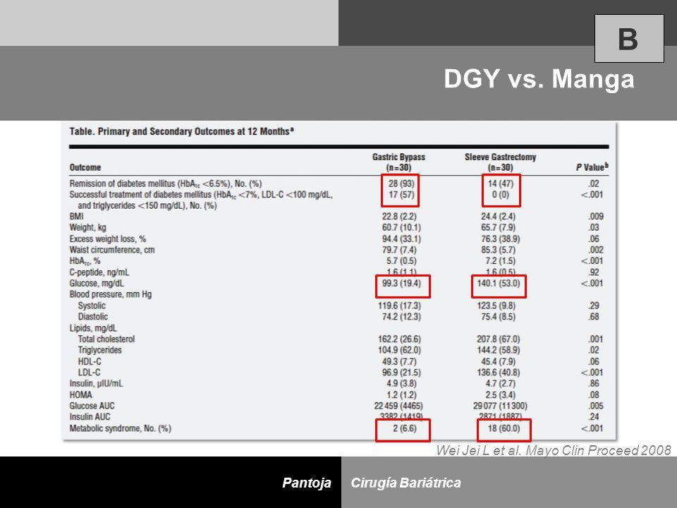 D Cirugía BariátricaPantoja DGY vs. Manga Wei Jei L et al. Mayo Clin Proceed 2008 B