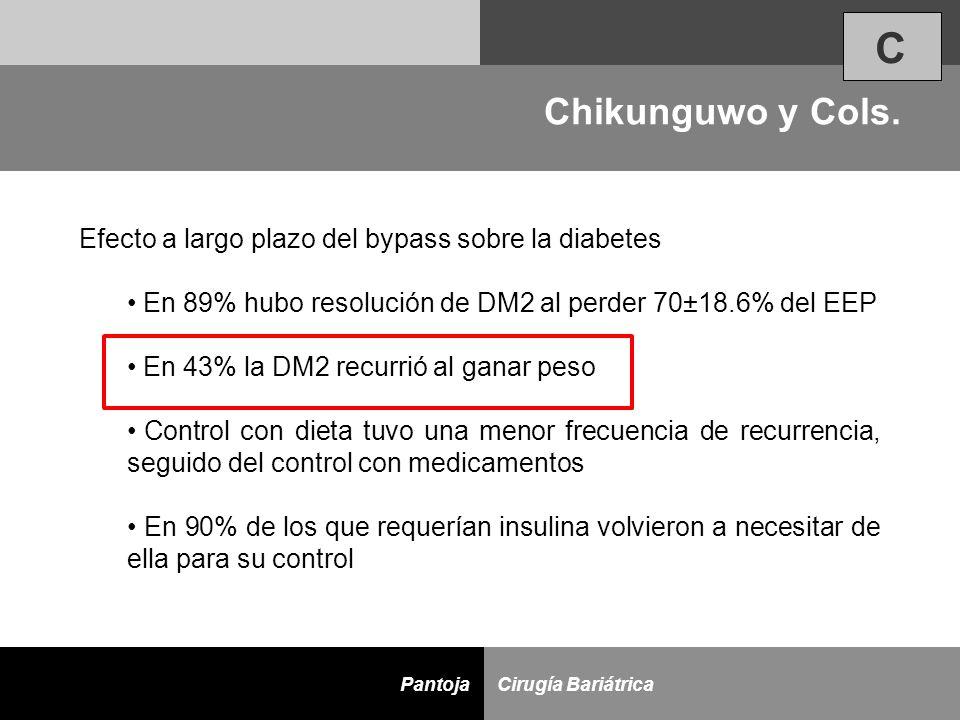 D Cirugía BariátricaPantoja Efecto a largo plazo del bypass sobre la diabetes En 89% hubo resolución de DM2 al perder 70±18.6% del EEP En 43% la DM2 r