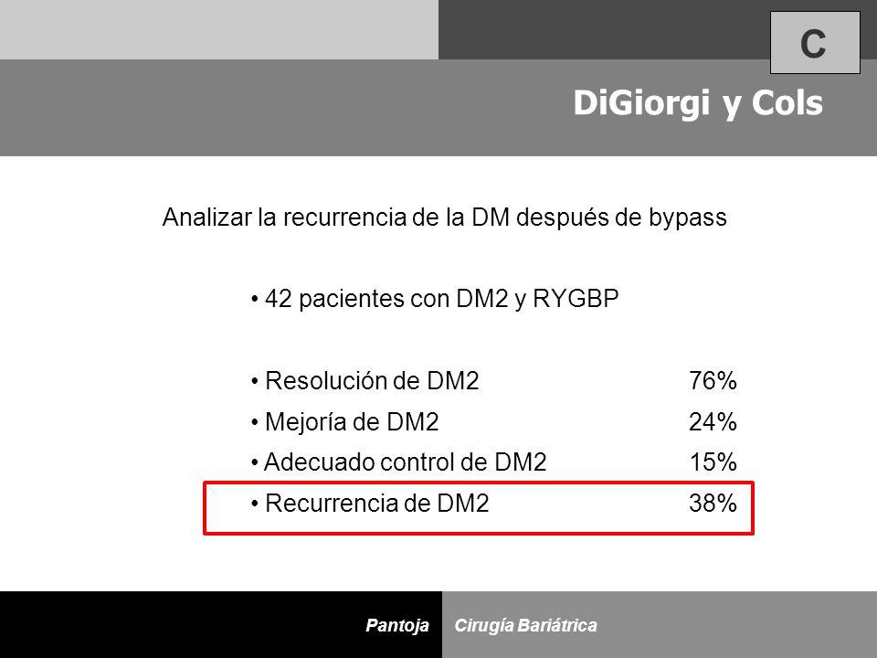 D Cirugía BariátricaPantoja Analizar la recurrencia de la DM después de bypass 42 pacientes con DM2 y RYGBP Resolución de DM2 76% Mejoría de DM2 24% A