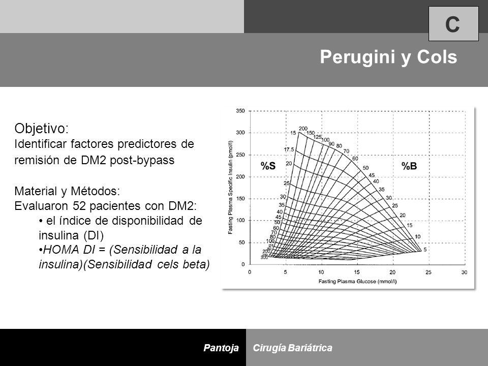 D Cirugía BariátricaPantoja Objetivo: Identificar factores predictores de remisión de DM2 post-bypass Material y Métodos: Evaluaron 52 pacientes con D