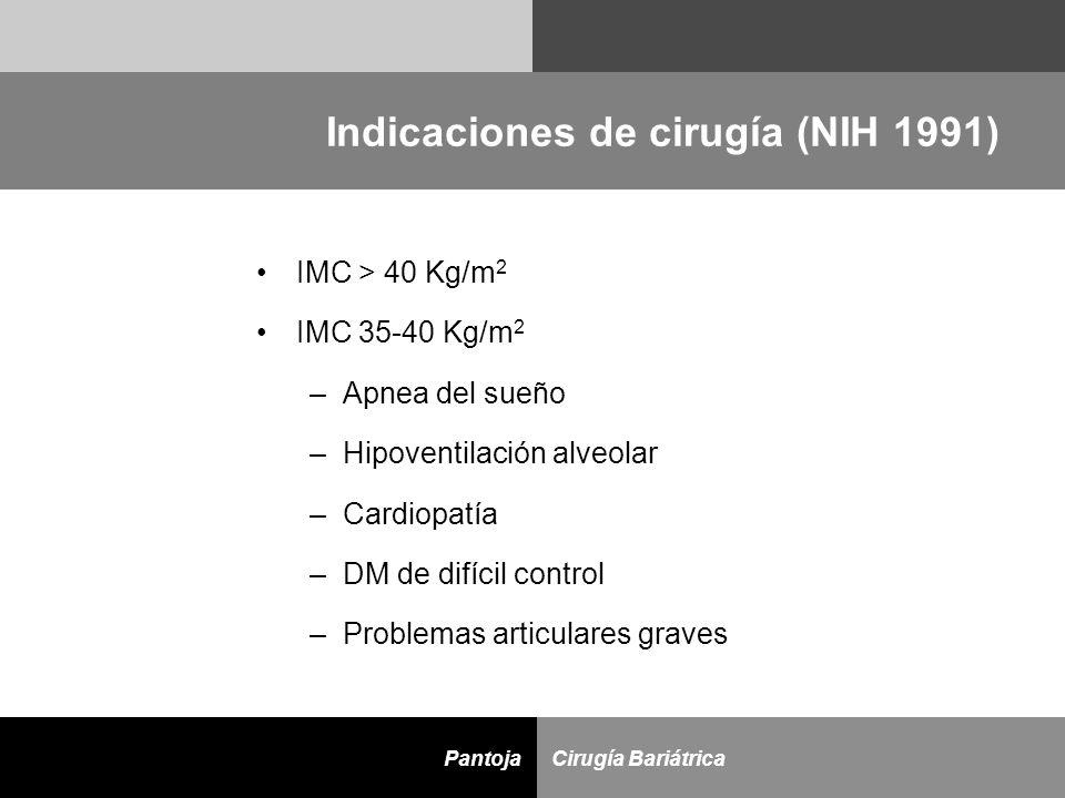 D Cirugía BariátricaPantoja Indicaciones de cirugía (NIH 1991) IMC > 40 Kg/m 2 IMC 35-40 Kg/m 2 –Apnea del sueño –Hipoventilación alveolar –Cardiopatí