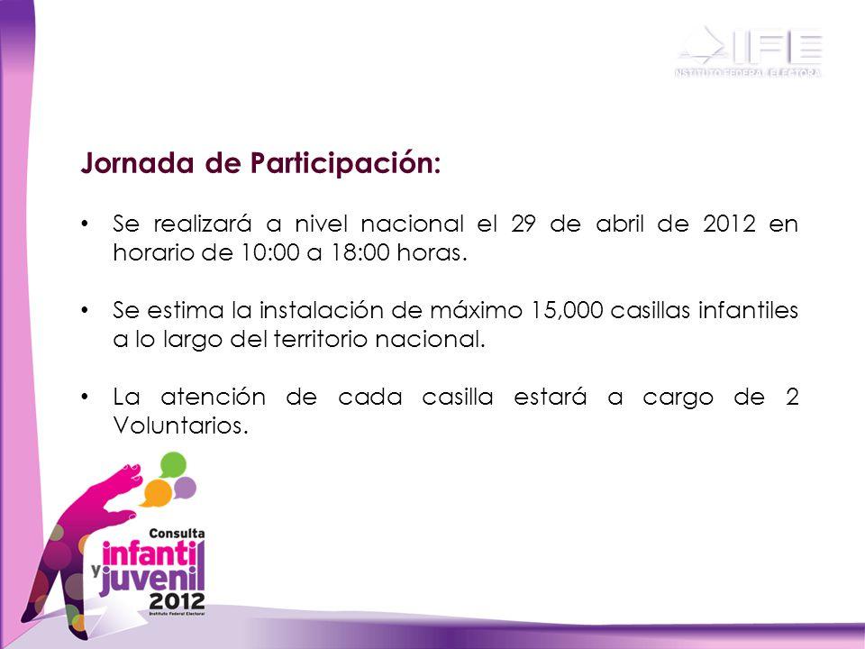 Jornada de Participación: Se realizará a nivel nacional el 29 de abril de 2012 en horario de 10:00 a 18:00 horas.