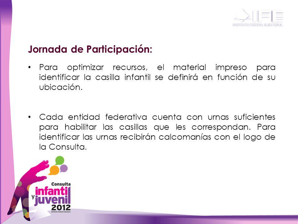 Jornada de Participación: Para optimizar recursos, el material impreso para identificar la casilla infantil se definirá en función de su ubicación.