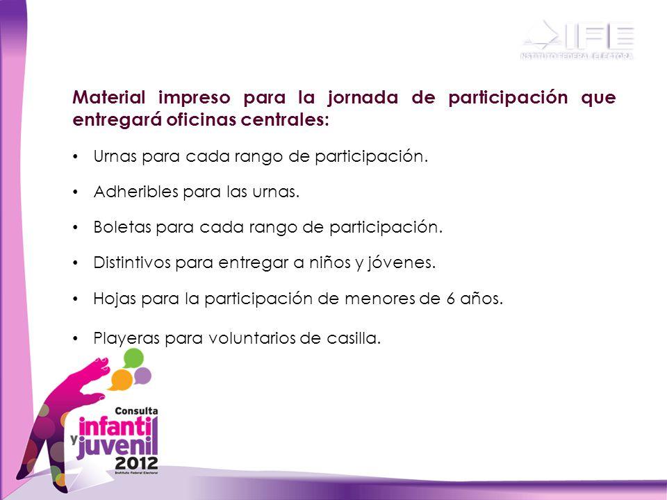 Material impreso para la jornada de participación que entregará oficinas centrales: Urnas para cada rango de participación.