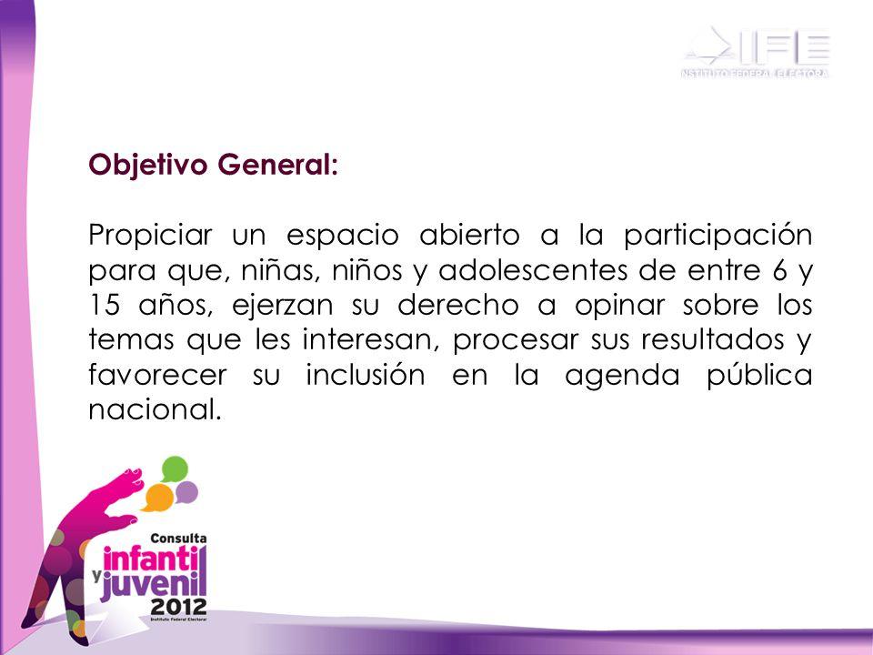 Objetivo General: Propiciar un espacio abierto a la participación para que, niñas, niños y adolescentes de entre 6 y 15 años, ejerzan su derecho a opinar sobre los temas que les interesan, procesar sus resultados y favorecer su inclusión en la agenda pública nacional.