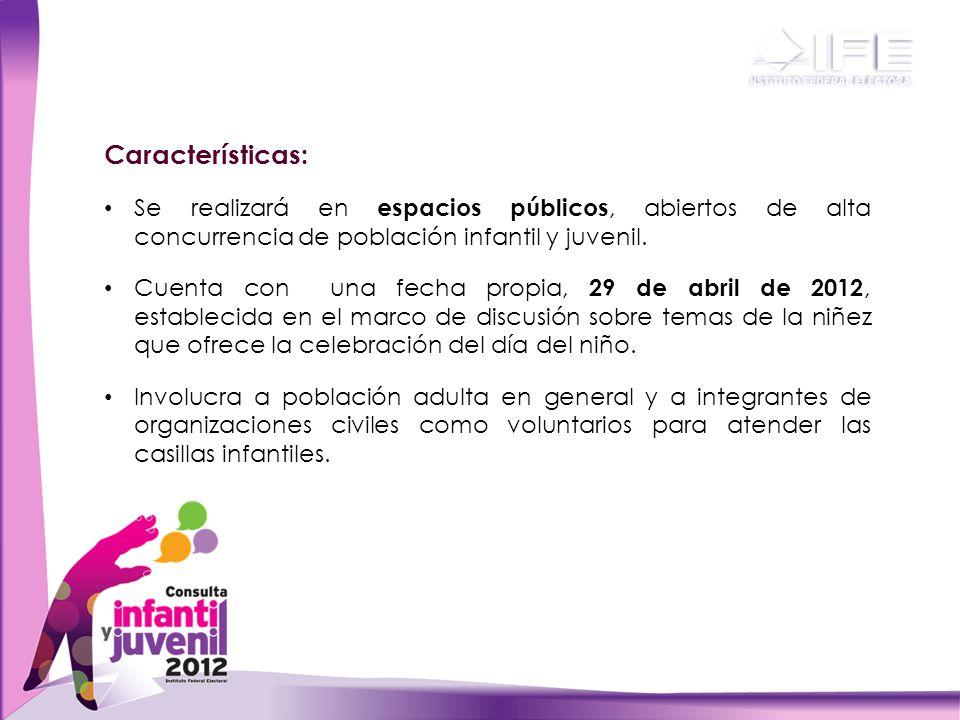 Características: Se realizará en espacios públicos, abiertos de alta concurrencia de población infantil y juvenil.