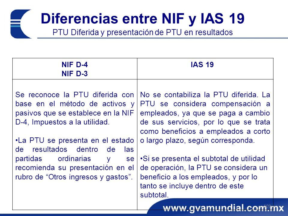 Diferencias entre NIF y IAS 19 PTU Diferida y presentación de PTU en resultados 109 NIF D-4 NIF D-3 IAS 19 Se reconoce la PTU diferida con base en el método de activos y pasivos que se establece en la NIF D-4, Impuestos a la utilidad.