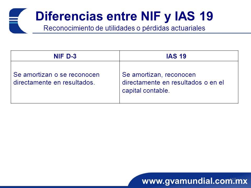 Diferencias entre NIF y IAS 19 Reconocimiento de utilidades o pérdidas actuariales 110 NIF D-3IAS 19 Se amortizan o se reconocen directamente en resultados.