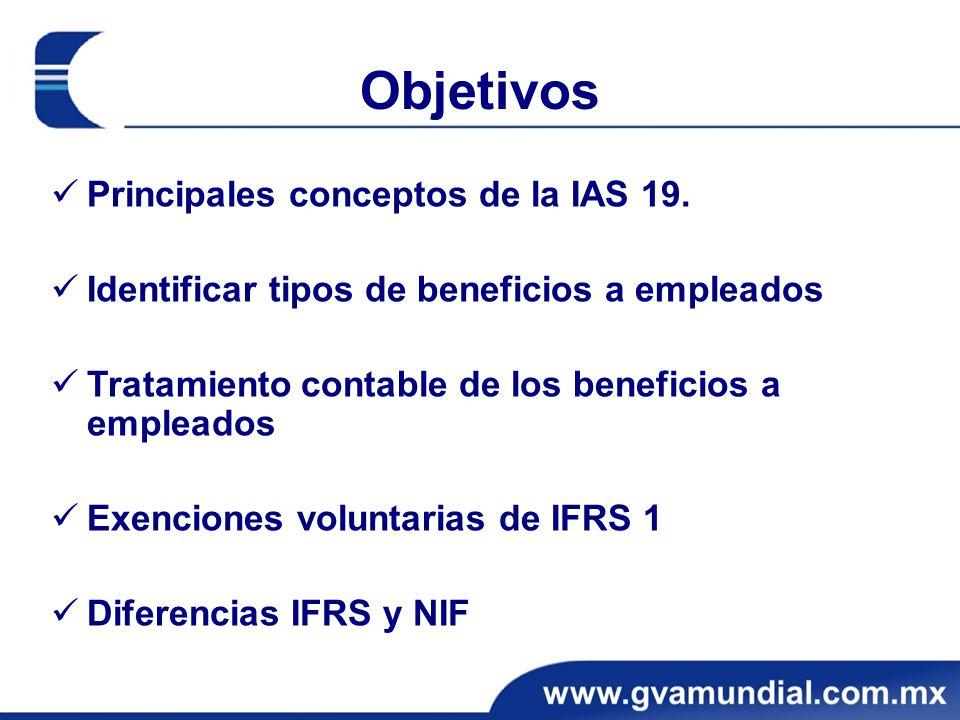 Caso práctico Explicación : Pérdida actuarial total por el período de $170,000 (=SI 122,000+ período 48,000).