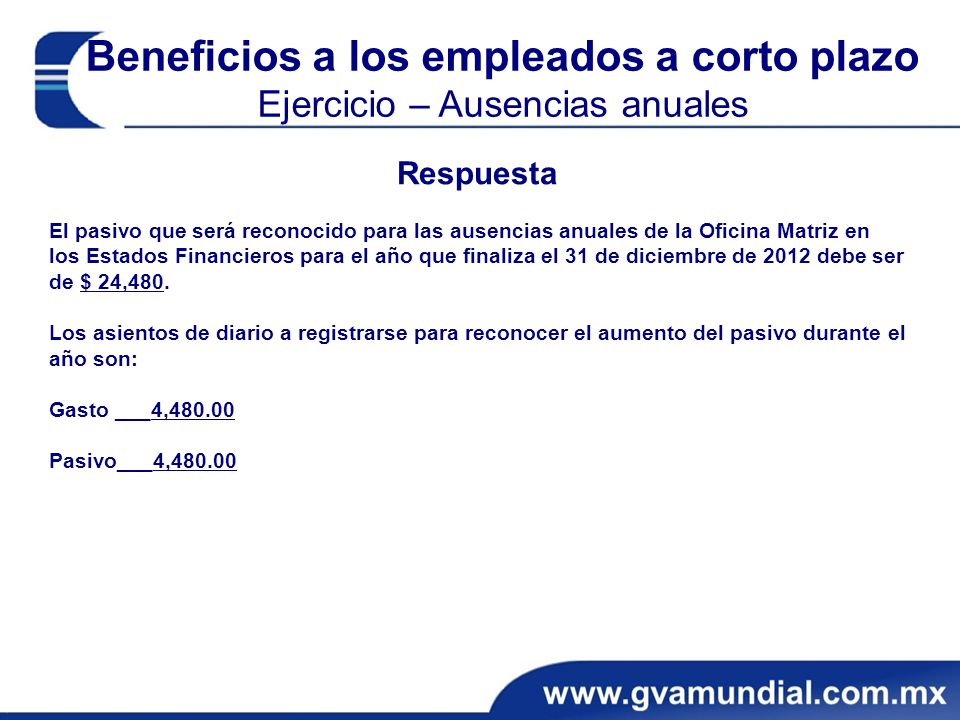 Beneficios a los empleados a corto plazo Ejercicio – Ausencias anuales Respuesta El pasivo que será reconocido para las ausencias anuales de la Oficina Matriz en los Estados Financieros para el año que finaliza el 31 de diciembre de 2012 debe ser de $ 24,480.