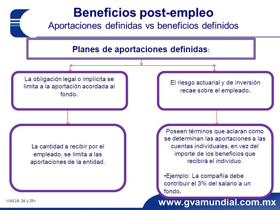 Beneficios post-empleo Aportaciones definidas vs beneficios definidos Planes de aportaciones definidas : La obligación legal o implícita se limita a la aportación acordada al fondo.