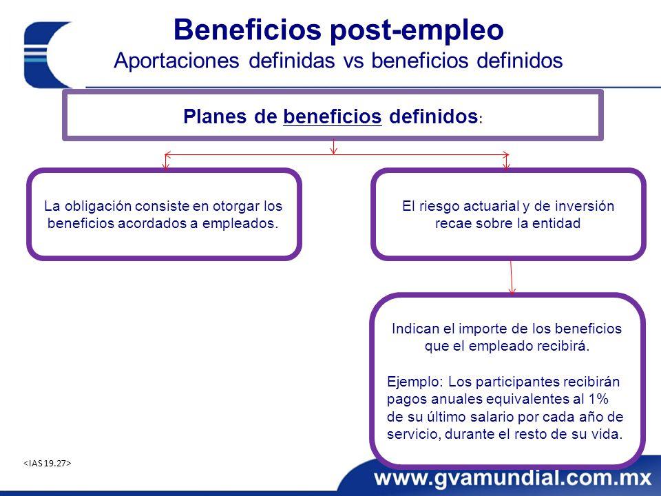 Beneficios post-empleo Aportaciones definidas vs beneficios definidos Planes de beneficios definidos : La obligación consiste en otorgar los beneficios acordados a empleados.