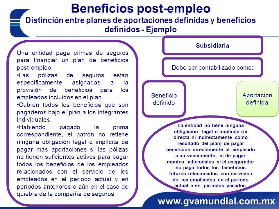 Beneficios post-empleo Distinción entre planes de aportaciones definidas y beneficios definidos - Ejemplo Una entidad paga primas de seguros para financiar un plan de beneficios post-empleo.