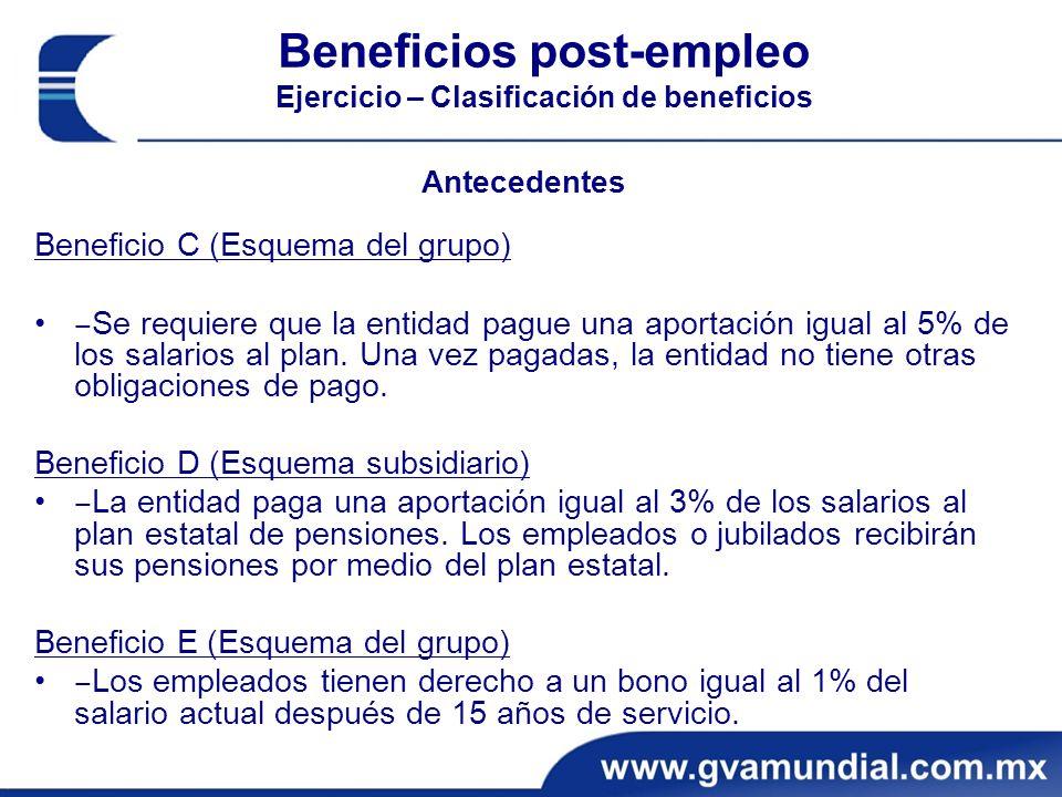 Beneficios post-empleo Ejercicio – Clasificación de beneficios Antecedentes Beneficio C (Esquema del grupo) Se requiere que la entidad pague una aportación igual al 5% de los salarios al plan.