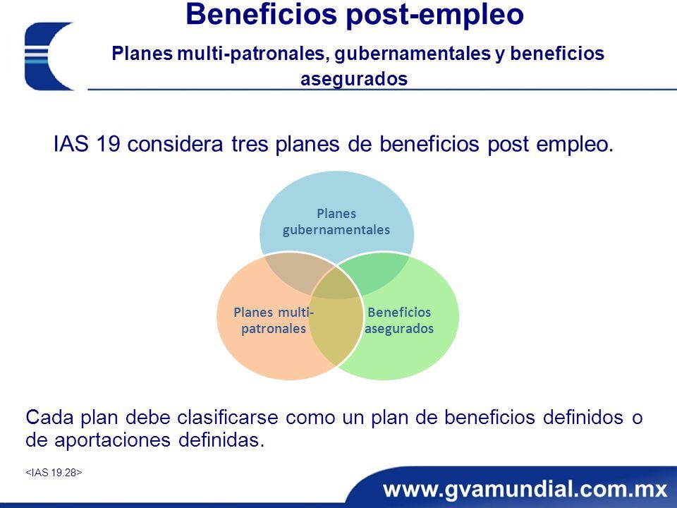 Beneficios post-empleo Planes multi-patronales, gubernamentales y beneficios asegurados IAS 19 considera tres planes de beneficios post empleo.