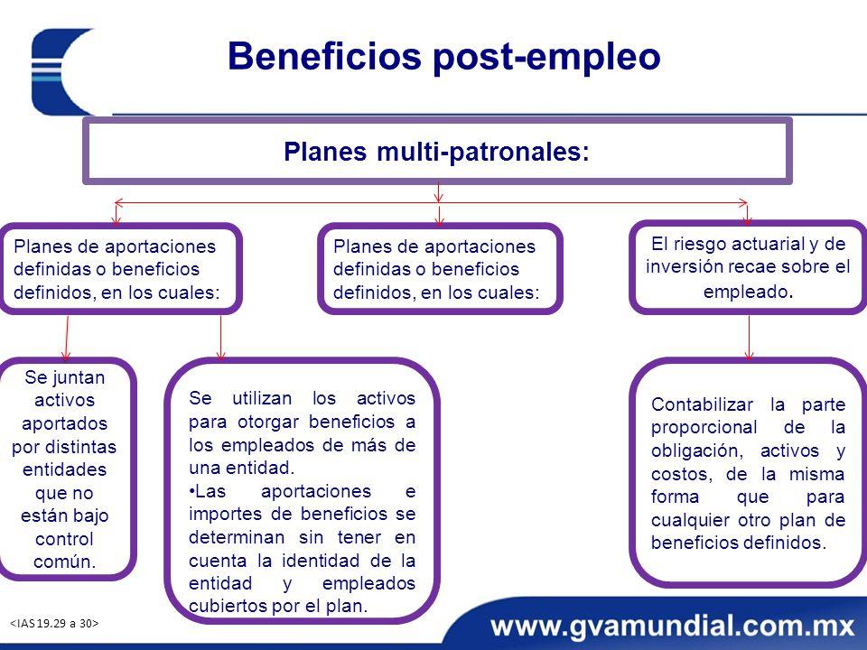 Beneficios post-empleo Planes multi-patronales: Planes de aportaciones definidas o beneficios definidos, en los cuales: El riesgo actuarial y de inversión recae sobre el empleado.