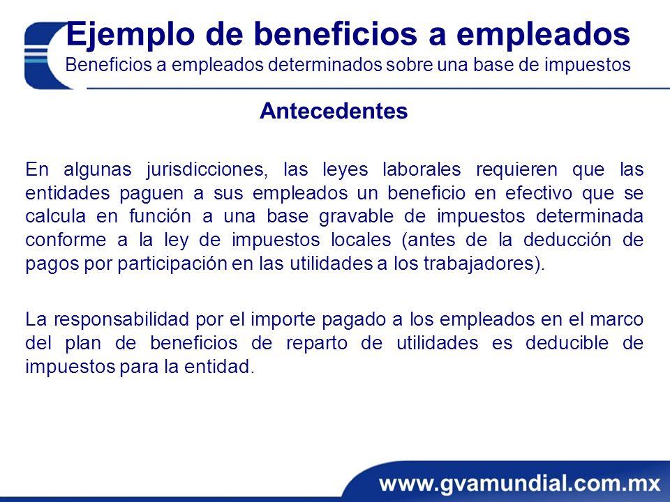 Beneficios post-empleo Ejercicio – Clasificación de beneficios Antecedentes Beneficio A (Esquema del grupo) La entidad paga el 10% del salario anual del empleado al fondo.