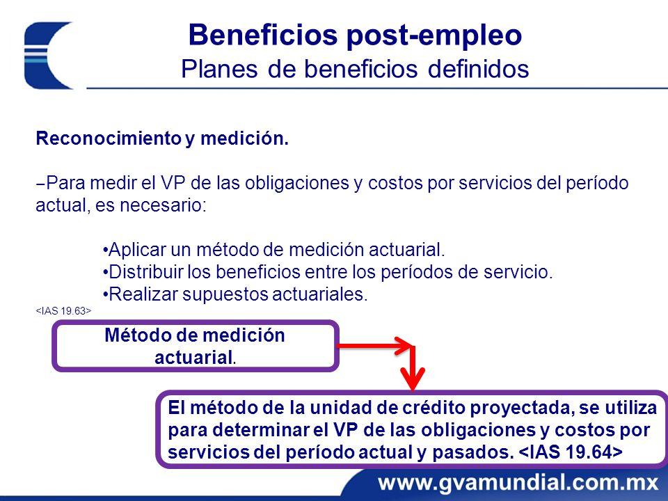 Beneficios post-empleo Planes de beneficios definidos Reconocimiento y medición.