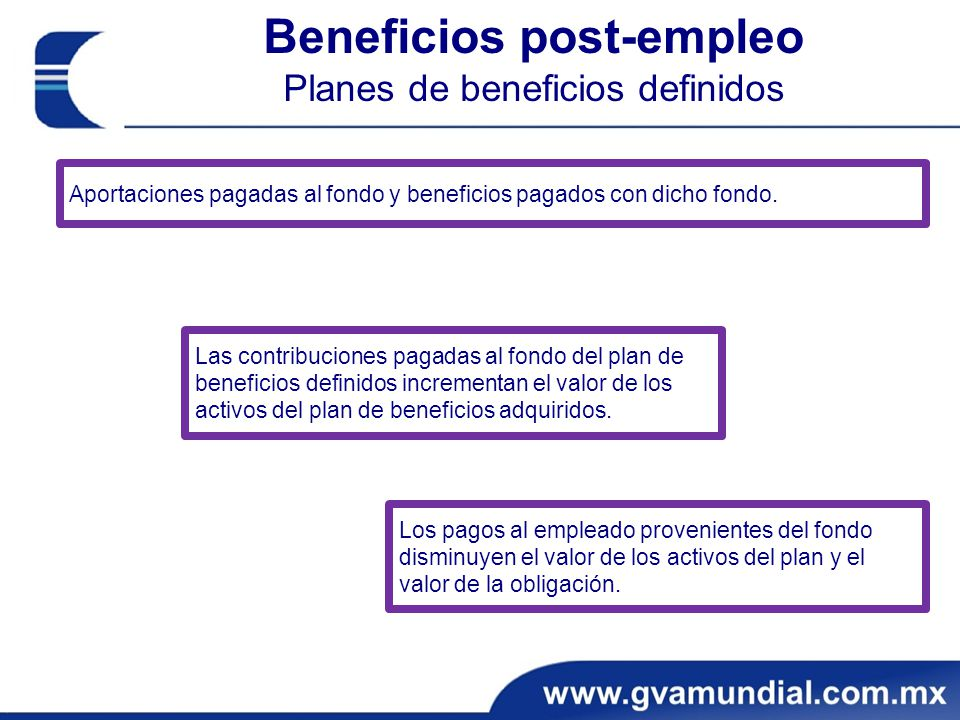 Beneficios post-empleo Planes de beneficios definidos Aportaciones pagadas al fondo y beneficios pagados con dicho fondo.