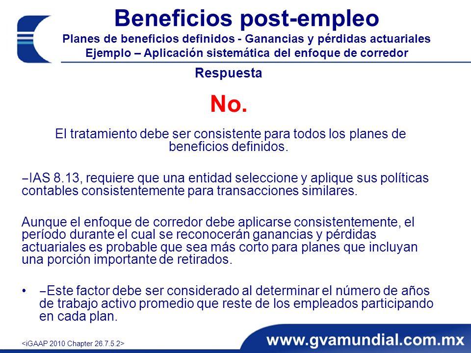 Beneficios post-empleo Planes de beneficios definidos - Ganancias y pérdidas actuariales Ejemplo – Aplicación sistemática del enfoque de corredor Respuesta No.