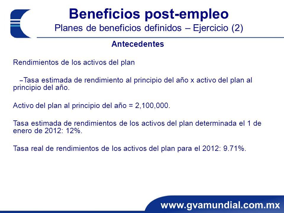 Beneficios post-empleo Planes de beneficios definidos – Ejercicio (2) Antecedentes Rendimientos de los activos del plan Tasa estimada de rendimiento al principio del año x activo del plan al principio del año.