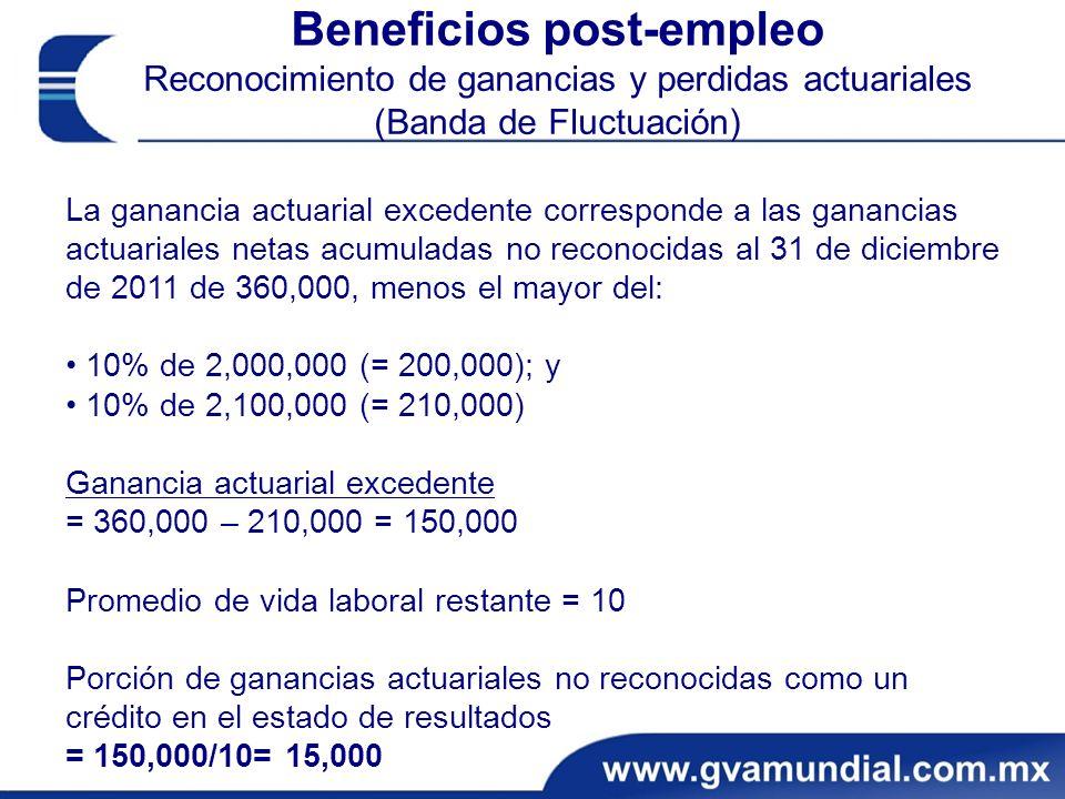 Beneficios post-empleo Reconocimiento de ganancias y perdidas actuariales (Banda de Fluctuación) La ganancia actuarial excedente corresponde a las ganancias actuariales netas acumuladas no reconocidas al 31 de diciembre de 2011 de 360,000, menos el mayor del: 10% de 2,000,000 (= 200,000); y 10% de 2,100,000 (= 210,000) Ganancia actuarial excedente = 360,000 – 210,000 = 150,000 Promedio de vida laboral restante = 10 Porción de ganancias actuariales no reconocidas como un crédito en el estado de resultados = 150,000/10= 15,000