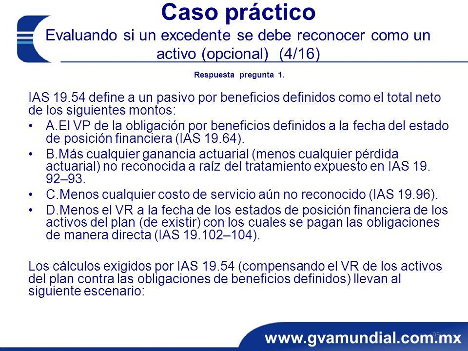 Caso práctico Evaluando si un excedente se debe reconocer como un activo (opcional) (4/16) Respuesta pregunta 1.