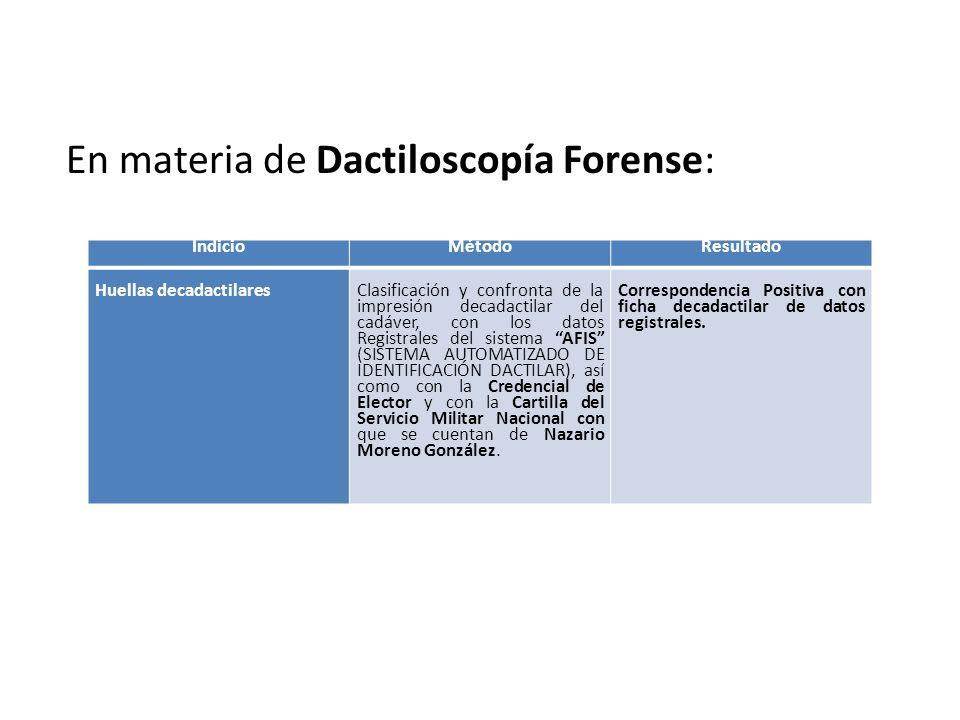 En materia de Dactiloscopía Forense: IndicioMétodoResultado Huellas decadactilares Clasificación y confronta de la impresión decadactilar del cadáver, con los datos Registrales del sistema AFIS (SISTEMA AUTOMATIZADO DE IDENTIFICACIÓN DACTILAR), así como con la Credencial de Elector y con la Cartilla del Servicio Militar Nacional con que se cuentan de Nazario Moreno González.
