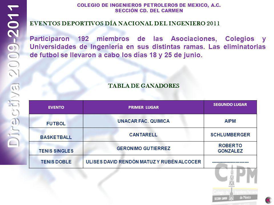 Directiva 2009-2011 COLEGIO DE INGENIEROS PETROLEROS DE MEXICO, A.C. SECCIÓN CD. DEL CARMEN TABLA DE GANADORES EVENTOPRIMER LUGAR SEGUNDO LUGAR FUTBOL