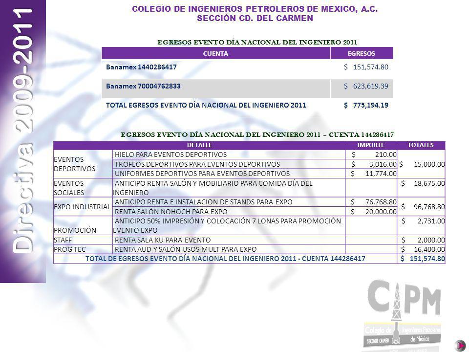 Directiva 2009-2011 COLEGIO DE INGENIEROS PETROLEROS DE MEXICO, A.C. SECCIÓN CD. DEL CARMEN DETALLEIMPORTETOTALES EVENTOS DEPORTIVOS HIELO PARA EVENTO