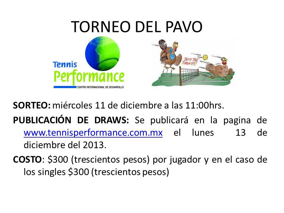 TORNEO DEL PAVO SORTEO: miércoles 11 de diciembre a las 11:00hrs.