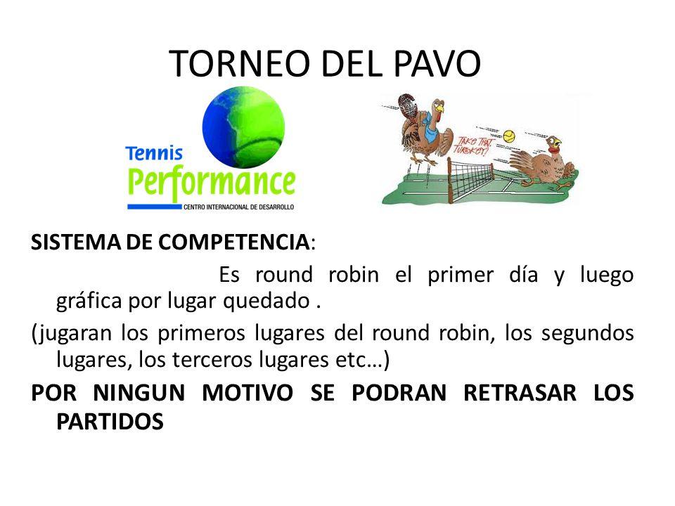 TORNEO DEL PAVO SISTEMA DE COMPETENCIA: Es round robin el primer día y luego gráfica por lugar quedado.