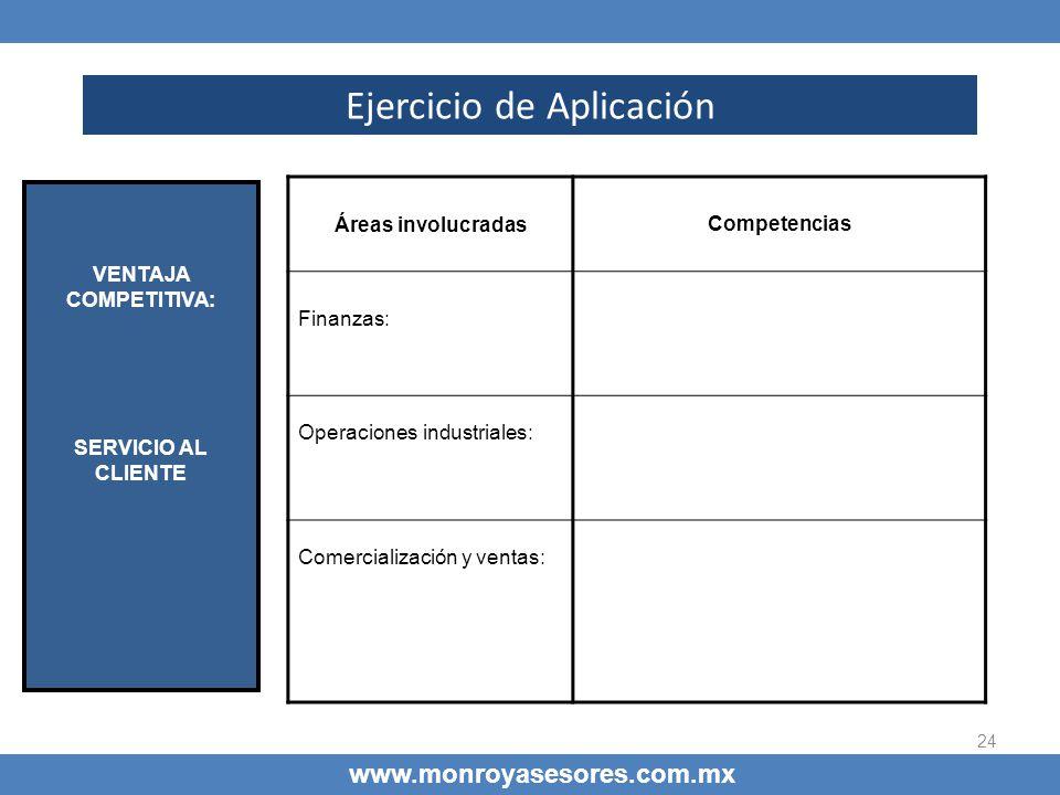 24 Ejercicio de Aplicación www.monroyasesores.com.mx Áreas involucradasCompetencias Finanzas: Operaciones industriales: Comercialización y ventas: VEN