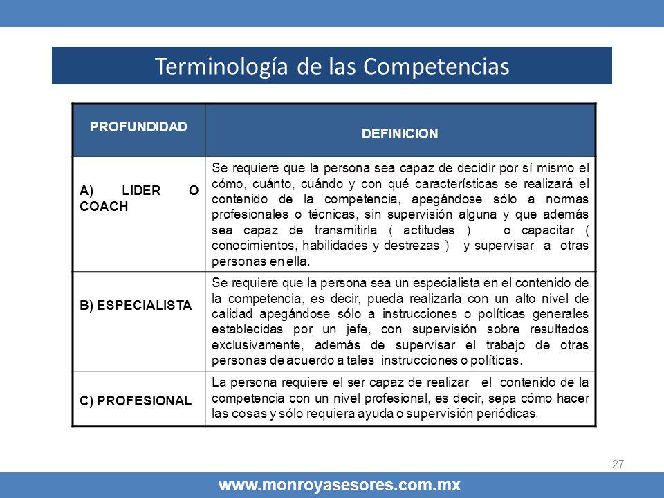 27 Terminología de las Competencias www.monroyasesores.com.mx PROFUNDIDAD DEFINICION A) LIDER O COACH Se requiere que la persona sea capaz de decidir