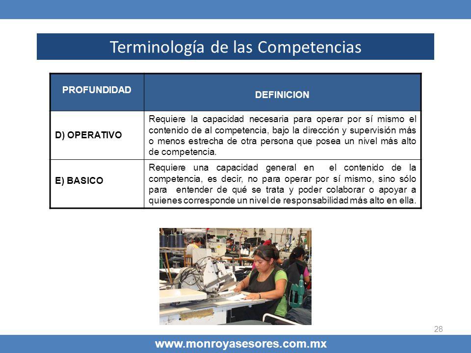 28 Terminología de las Competencias PROFUNDIDAD DEFINICION D) OPERATIVO Requiere la capacidad necesaria para operar por sí mismo el contenido de al co